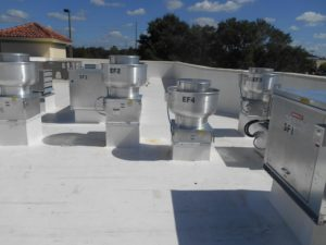 Commercial Roofing Maintenance Winston-Salem NC